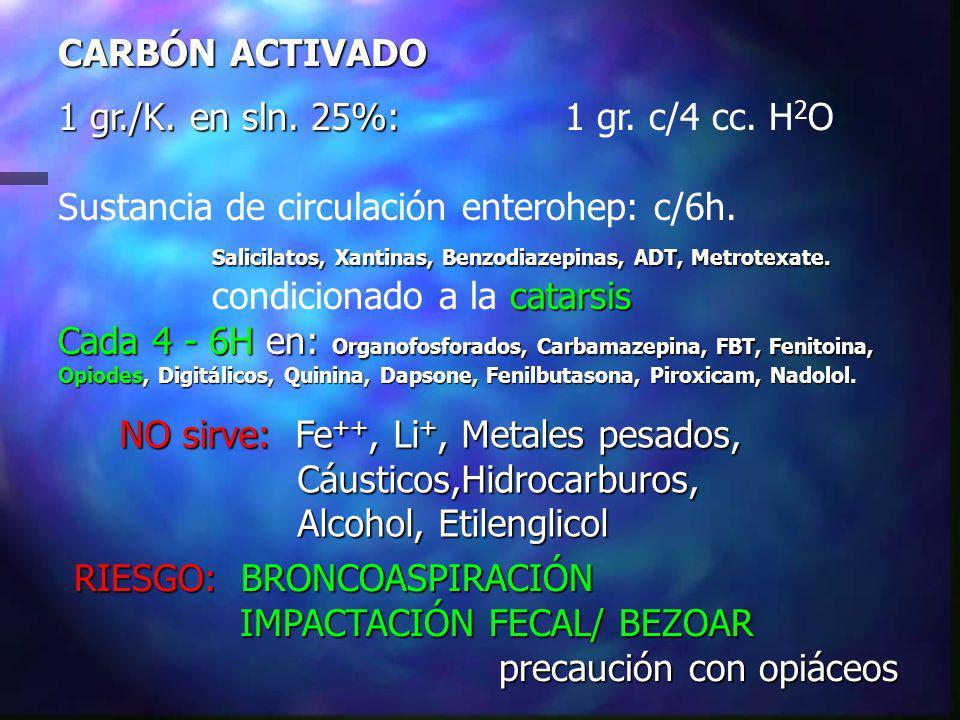 CARBÓN ACTIVADO 1 gr./K. en sln. 25%: 1 gr. c/4 cc. H2O. Sustancia de circulación enterohep: c/6h.