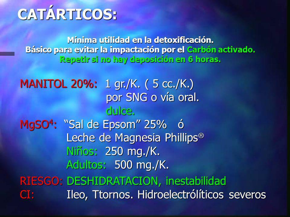 CATÁRTICOS: MANITOL 20%: 1 gr./K. ( 5 cc./K.) por SNG o vía oral.