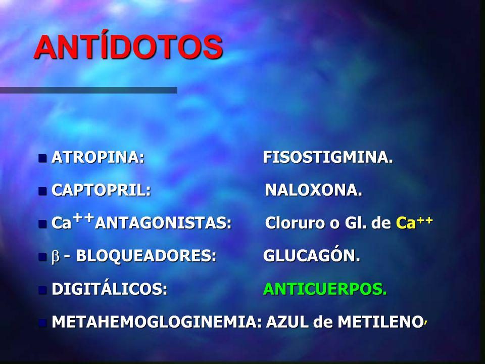 ANTÍDOTOS ATROPINA: FISOSTIGMINA. CAPTOPRIL: NALOXONA.