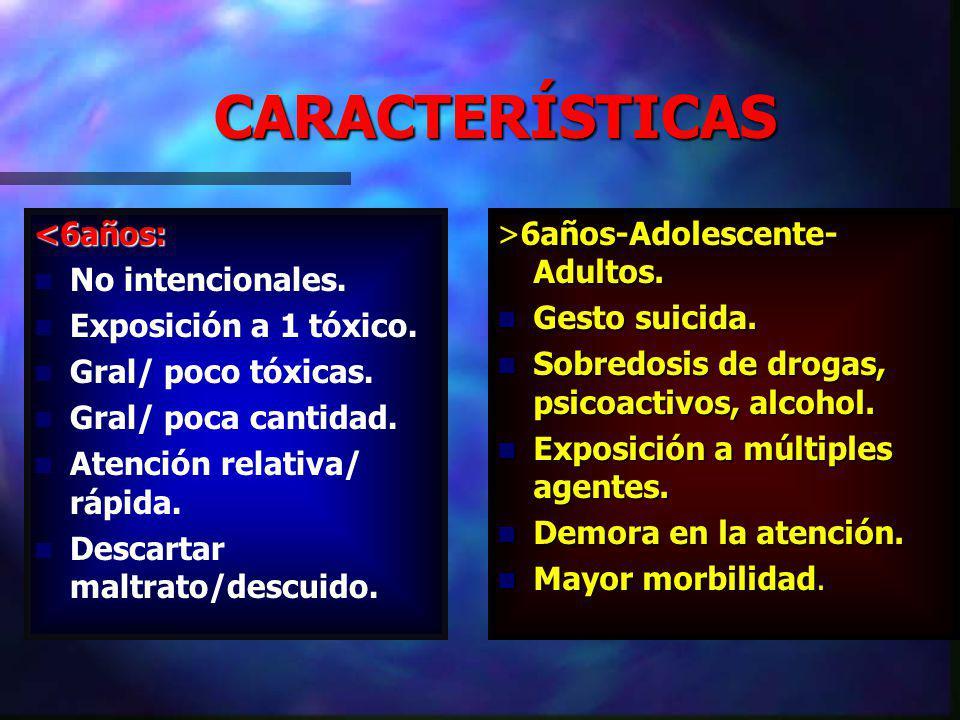 CARACTERÍSTICAS <6años: No intencionales. Exposición a 1 tóxico.