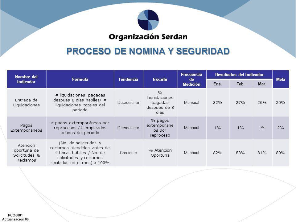 PROCESO DE NOMINA Y SEGURIDAD