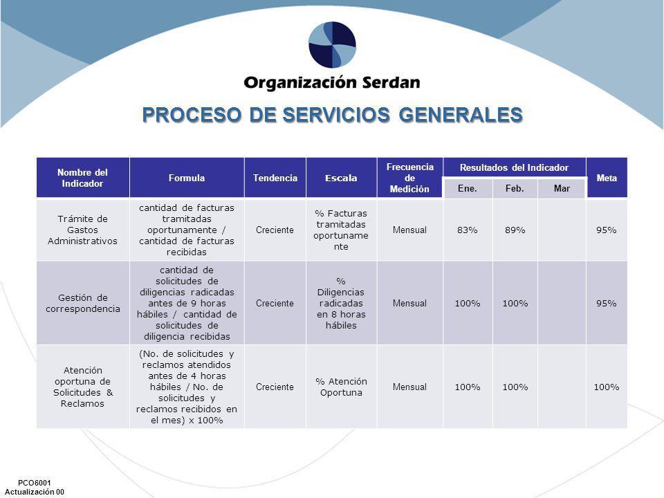 PROCESO DE SERVICIOS GENERALES