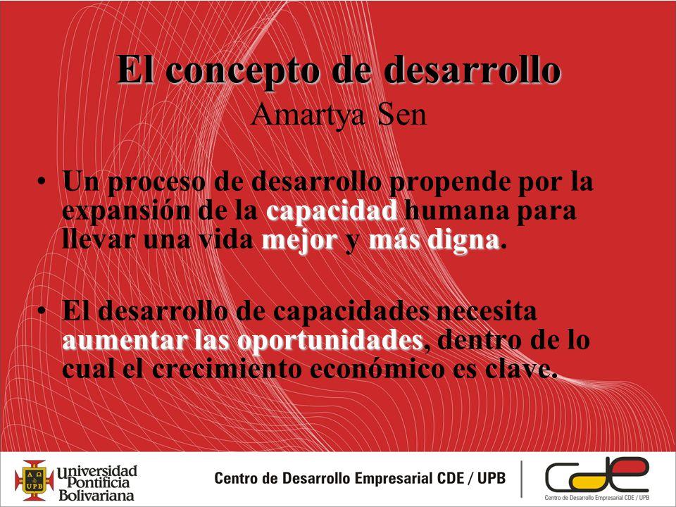 El concepto de desarrollo Amartya Sen