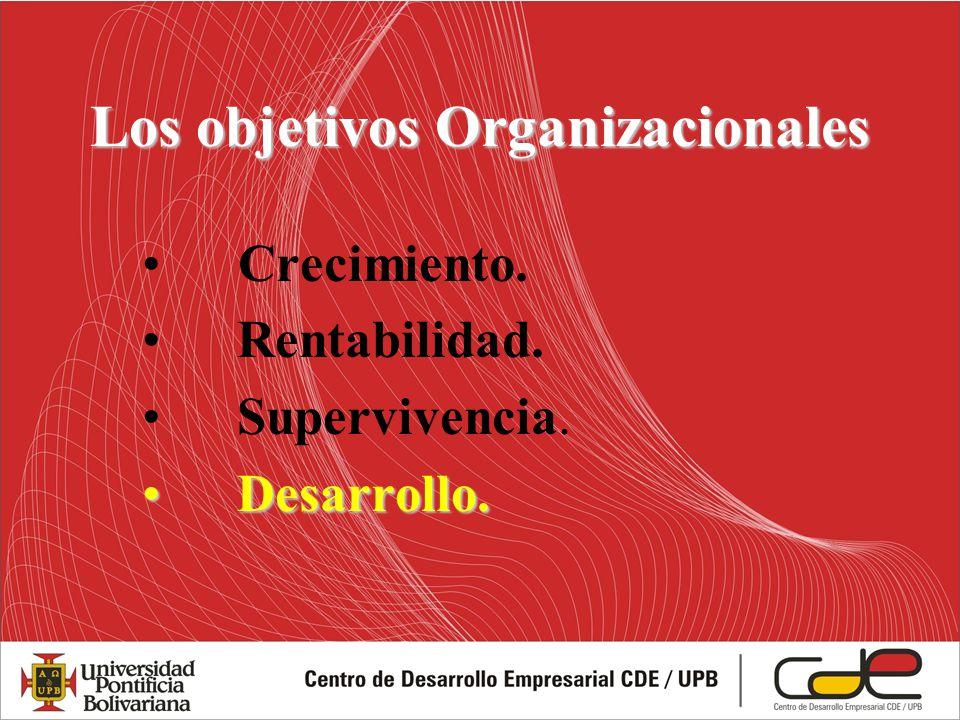 Los objetivos Organizacionales