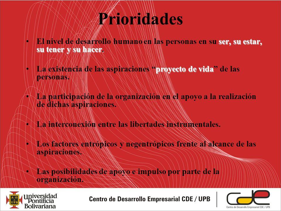 Prioridades El nivel de desarrollo humano en las personas en su ser, su estar, su tener y su hacer.