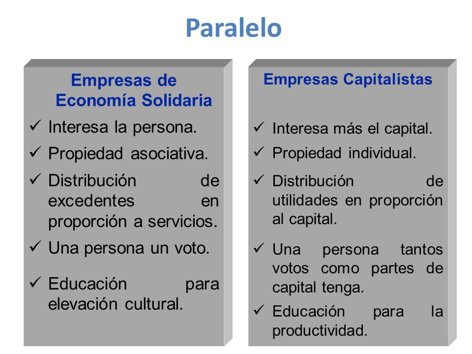 Empresas de Economía Solidaria Empresas Capitalistas