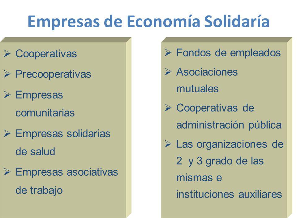 Empresas de Economía Solidaría