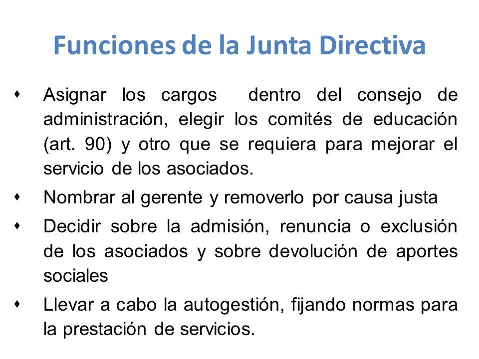 Funciones de la Junta Directiva