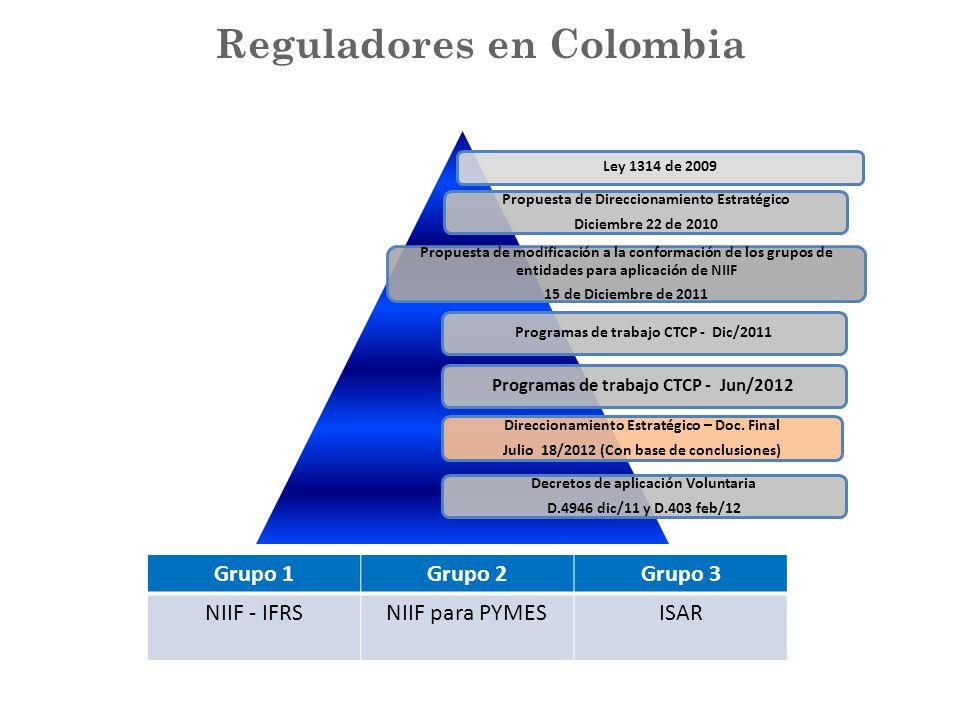 Reguladores en Colombia