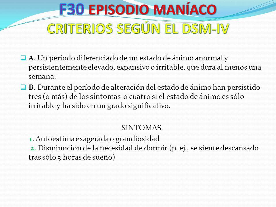 F30 EPISODIO MANÍACO CRITERIOS SEGÚN EL DSM-IV