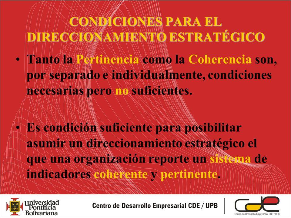 CONDICIONES PARA EL DIRECCIONAMIENTO ESTRATÉGICO