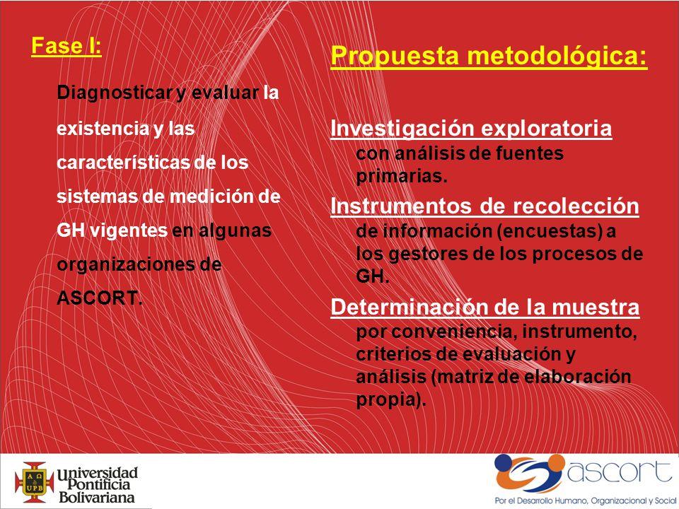 Propuesta metodológica: