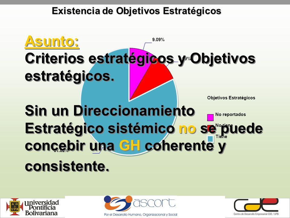 Existencia de Objetivos Estratégicos