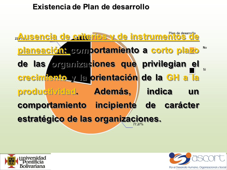Existencia de Plan de desarrollo