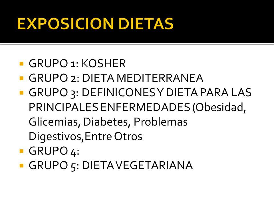 EXPOSICION DIETAS GRUPO 1: KOSHER GRUPO 2: DIETA MEDITERRANEA