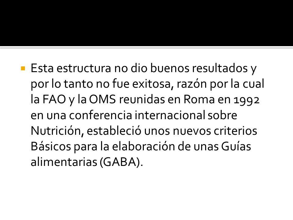 Esta estructura no dio buenos resultados y por lo tanto no fue exitosa, razón por la cual la FAO y la OMS reunidas en Roma en 1992 en una conferencia internacional sobre Nutrición, estableció unos nuevos criterios Básicos para la elaboración de unas Guías alimentarias (GABA).