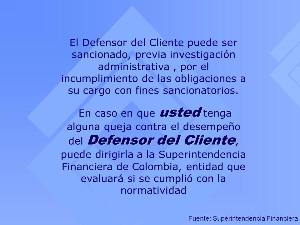 El Defensor del Cliente puede ser sancionado, previa investigación administrativa , por el incumplimiento de las obligaciones a su cargo con fines sancionatorios.