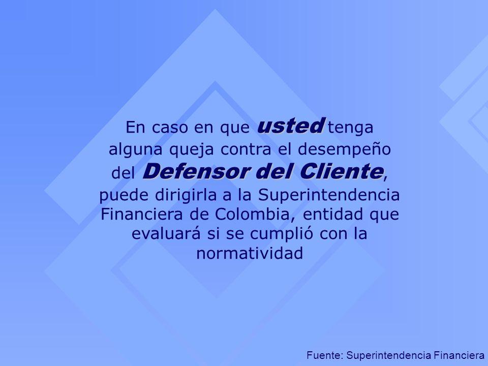 En caso en que usted tenga alguna queja contra el desempeño del Defensor del Cliente, puede dirigirla a la Superintendencia Financiera de Colombia, entidad que evaluará si se cumplió con la normatividad