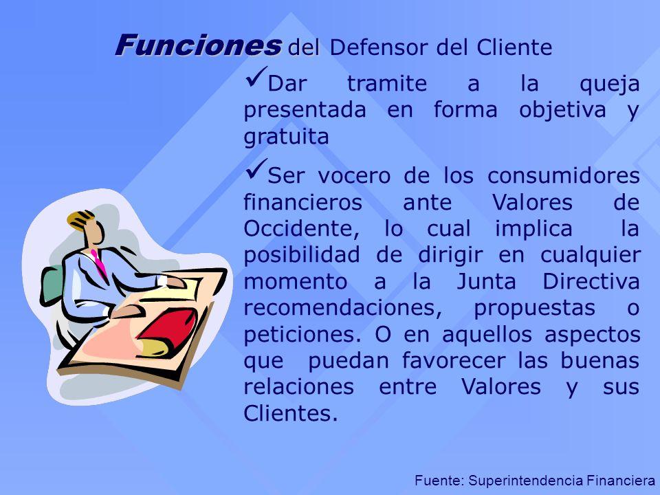 Funciones del Defensor del Cliente