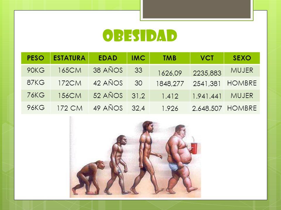 OBESIDAD PESO ESTATURA EDAD IMC TMB VCT SEXO 90KG 165CM 38 AÑOS 33