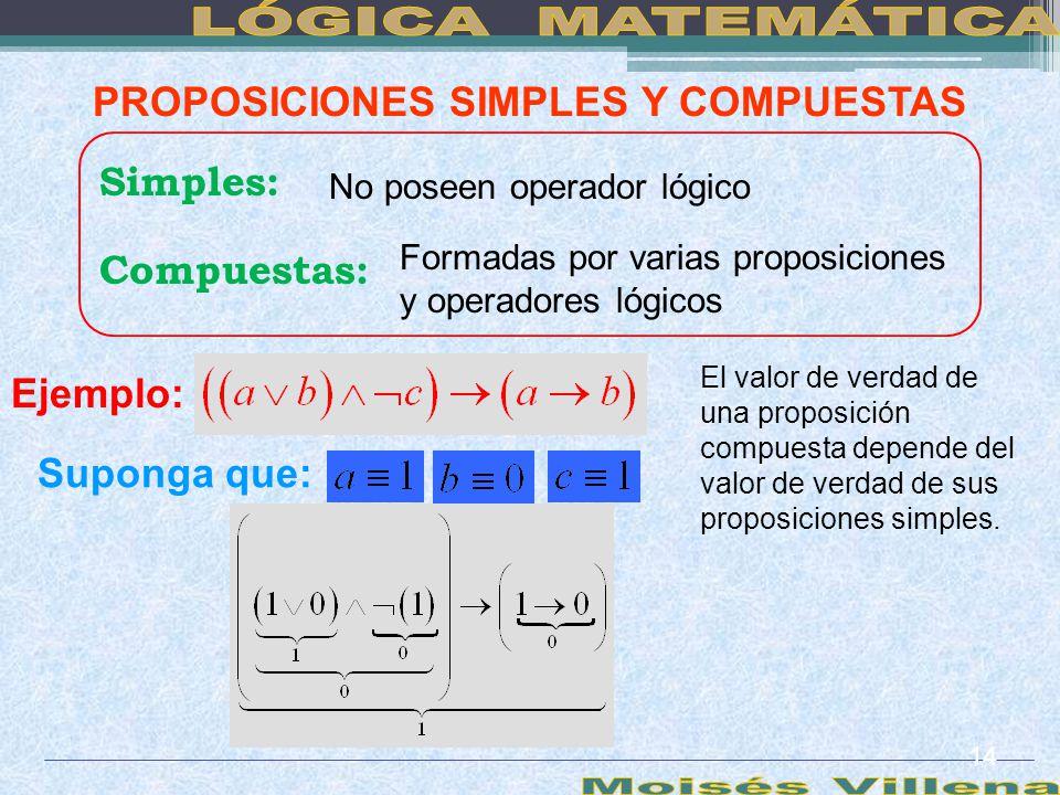 LÓGICA MATEMÁTICA Moisés Villena PROPOSICIONES SIMPLES Y COMPUESTAS