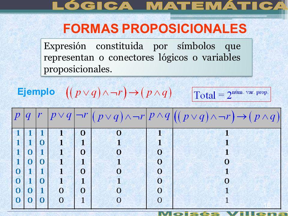 LÓGICA MATEMÁTICA Moisés Villena FORMAS PROPOSICIONALES