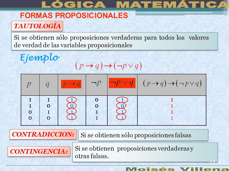 LÓGICA MATEMÁTICA Moisés Villena Ejemplo FORMAS PROPOSICIONALES
