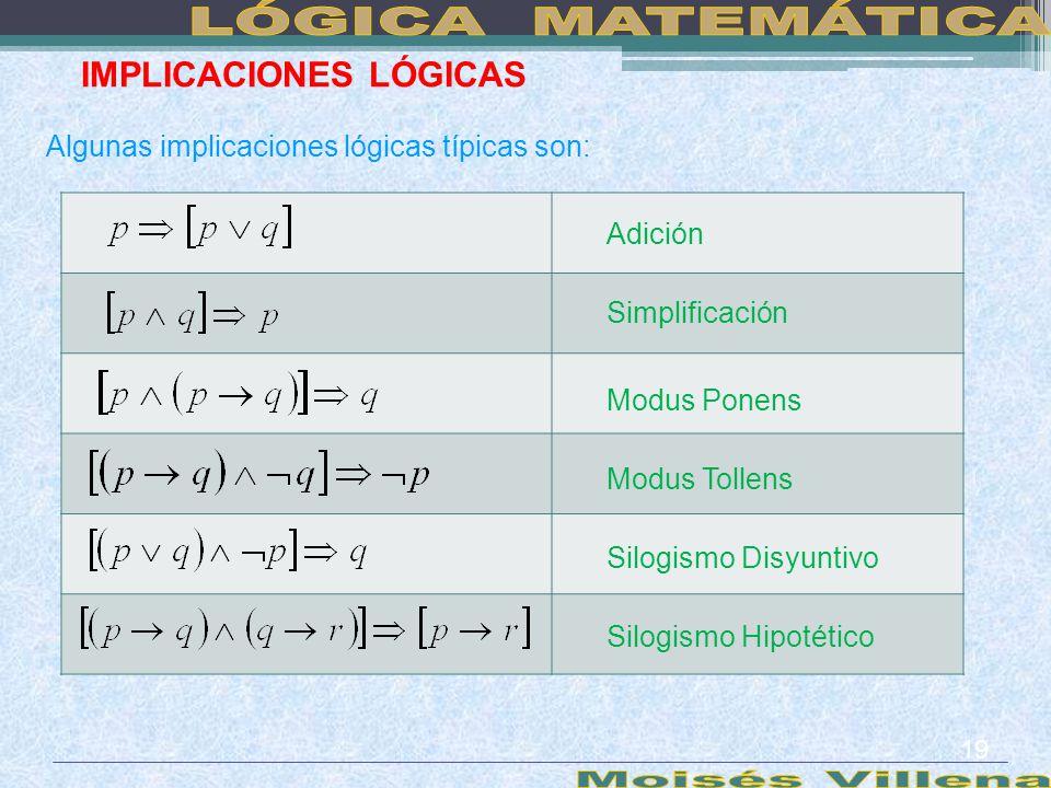 LÓGICA MATEMÁTICA Moisés Villena IMPLICACIONES LÓGICAS
