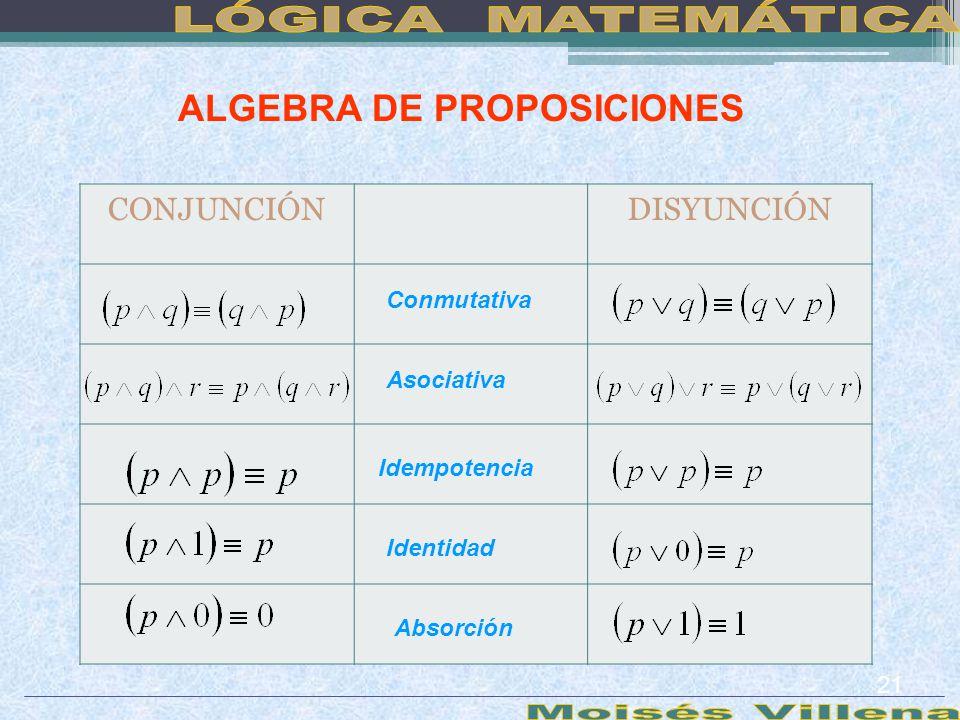 LÓGICA MATEMÁTICA Moisés Villena ALGEBRA DE PROPOSICIONES CONJUNCIÓN