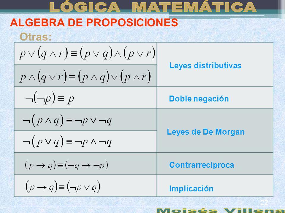 LÓGICA MATEMÁTICA Moisés Villena ALGEBRA DE PROPOSICIONES Otras: