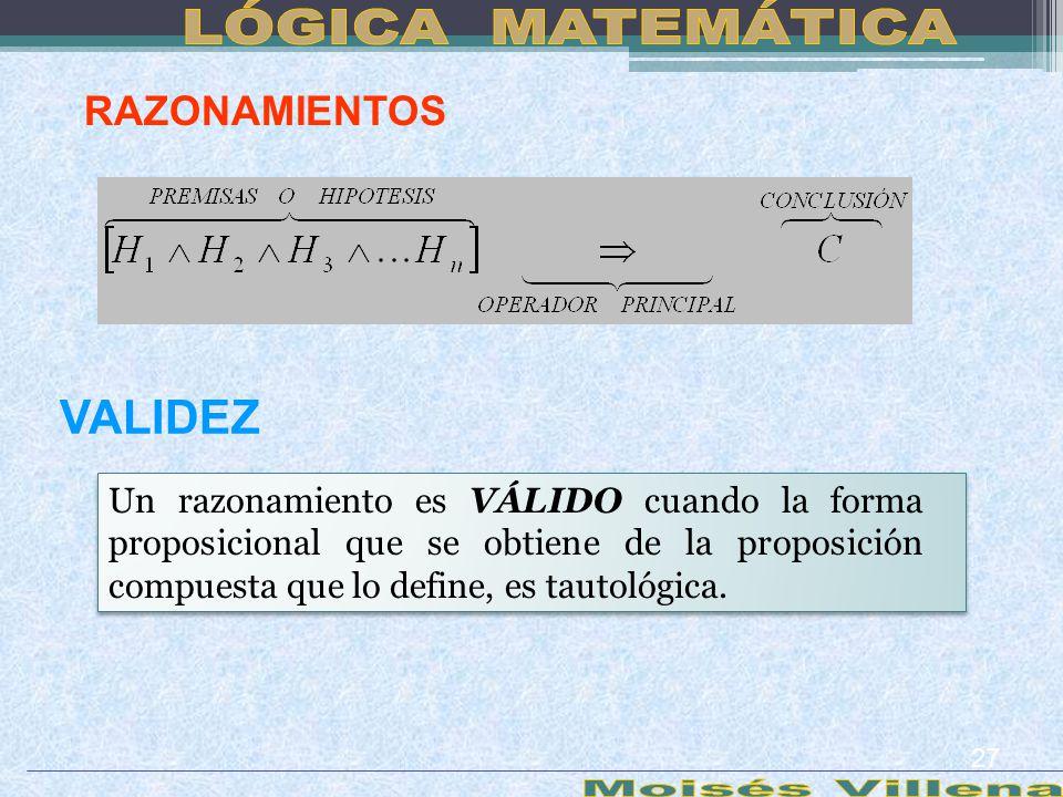 LÓGICA MATEMÁTICA Moisés Villena VALIDEZ RAZONAMIENTOS