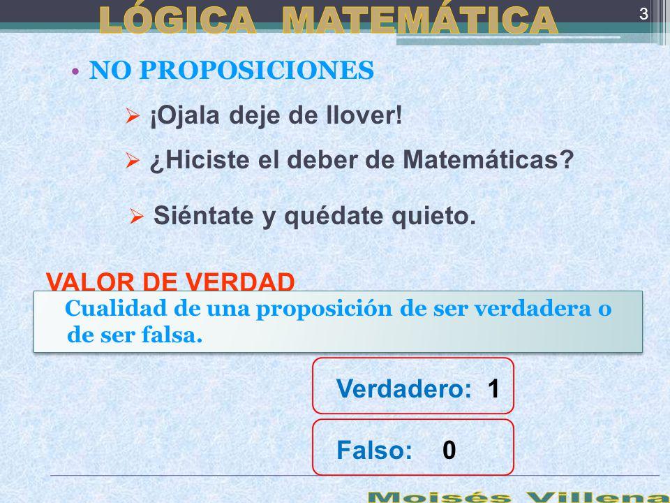 LÓGICA MATEMÁTICA Moisés Villena NO PROPOSICIONES