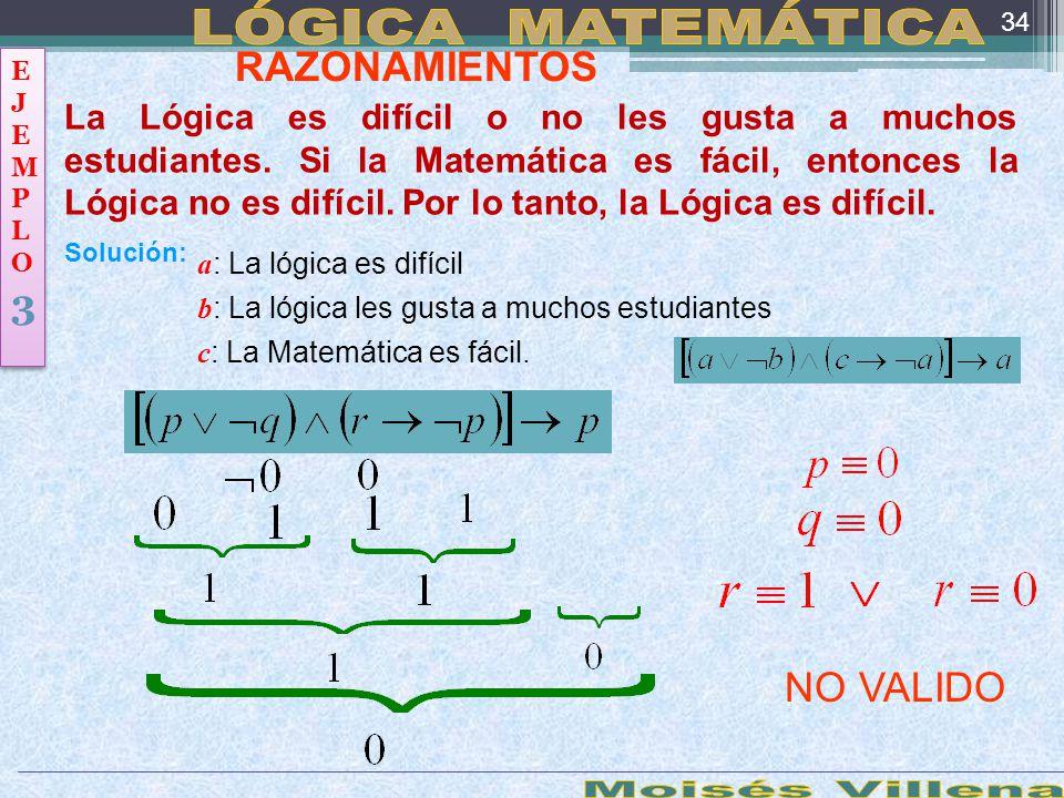 LÓGICA MATEMÁTICA Moisés Villena RAZONAMIENTOS 3 NO VALIDO