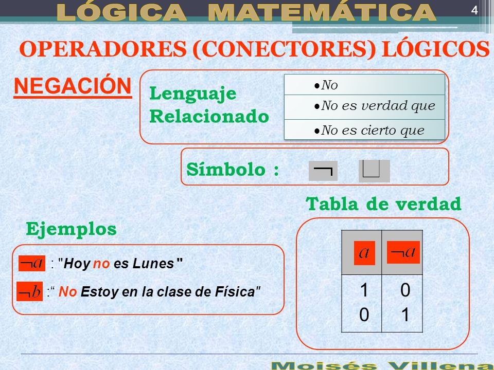 LÓGICA MATEMÁTICA Moisés Villena OPERADORES (CONECTORES) LÓGICOS