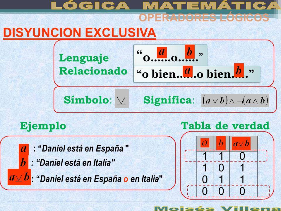 0……o.….. LÓGICA MATEMÁTICA Moisés Villena DISYUNCION EXCLUSIVA
