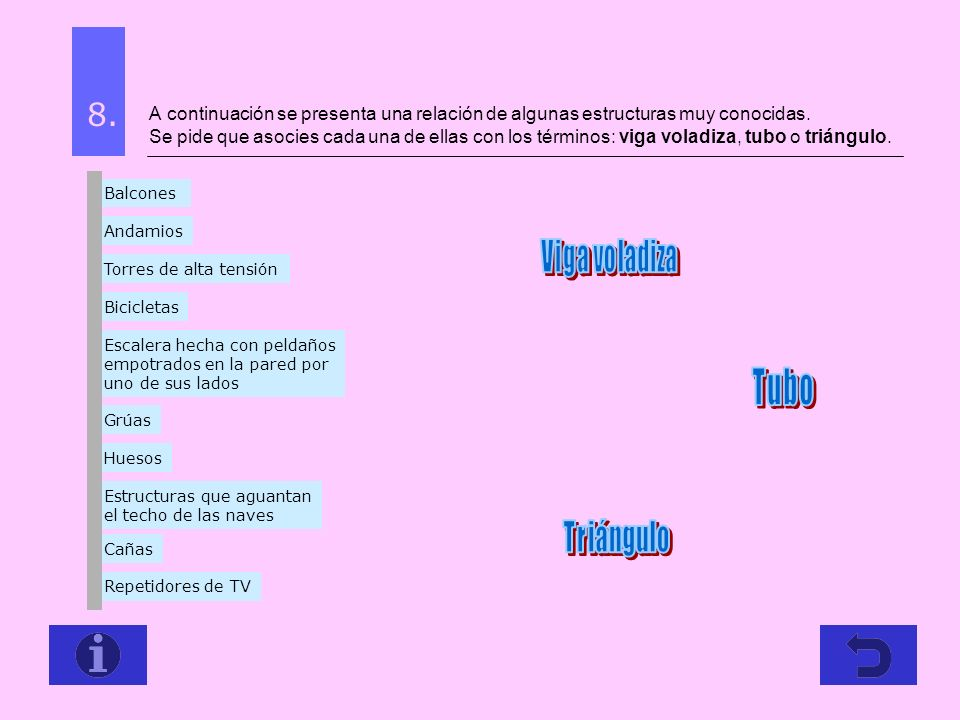 8. Viga voladiza Tubo Triángulo