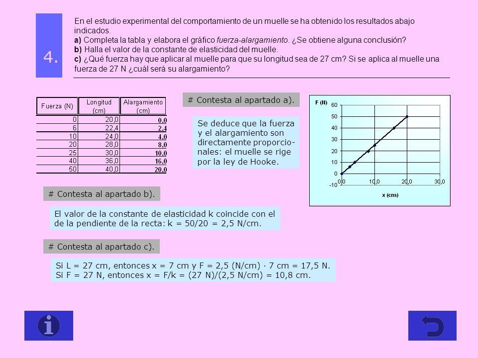 En el estudio experimental del comportamiento de un muelle se ha obtenido los resultados abajo indicados. a) Completa la tabla y elabora el gráfico fuerza-alargamiento. ¿Se obtiene alguna conclusión b) Halla el valor de la constante de elasticidad del muelle. c) ¿Qué fuerza hay que aplicar al muelle para que su longitud sea de 27 cm Si se aplica al muelle una fuerza de 27 N ¿cuál será su alargamiento