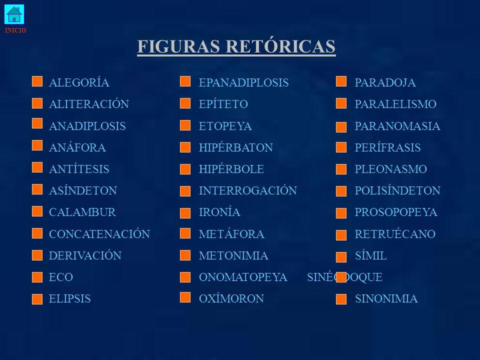 FIGURAS RETÓRICAS ALEGORÍA EPANADIPLOSIS PARADOJA