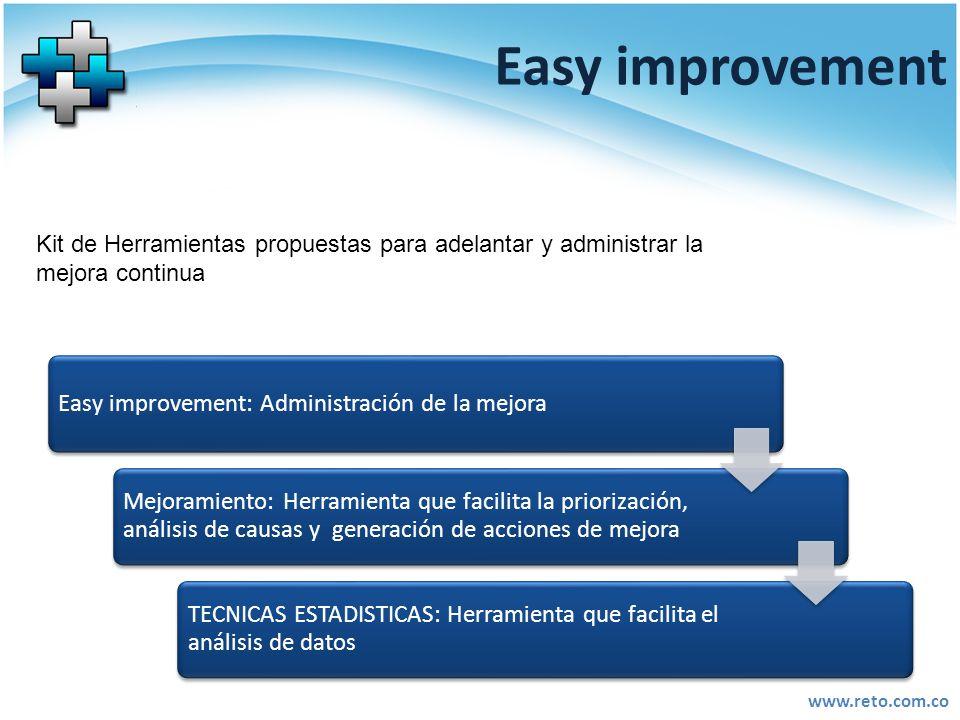 Easy improvement Easy improvement: Administración de la mejora