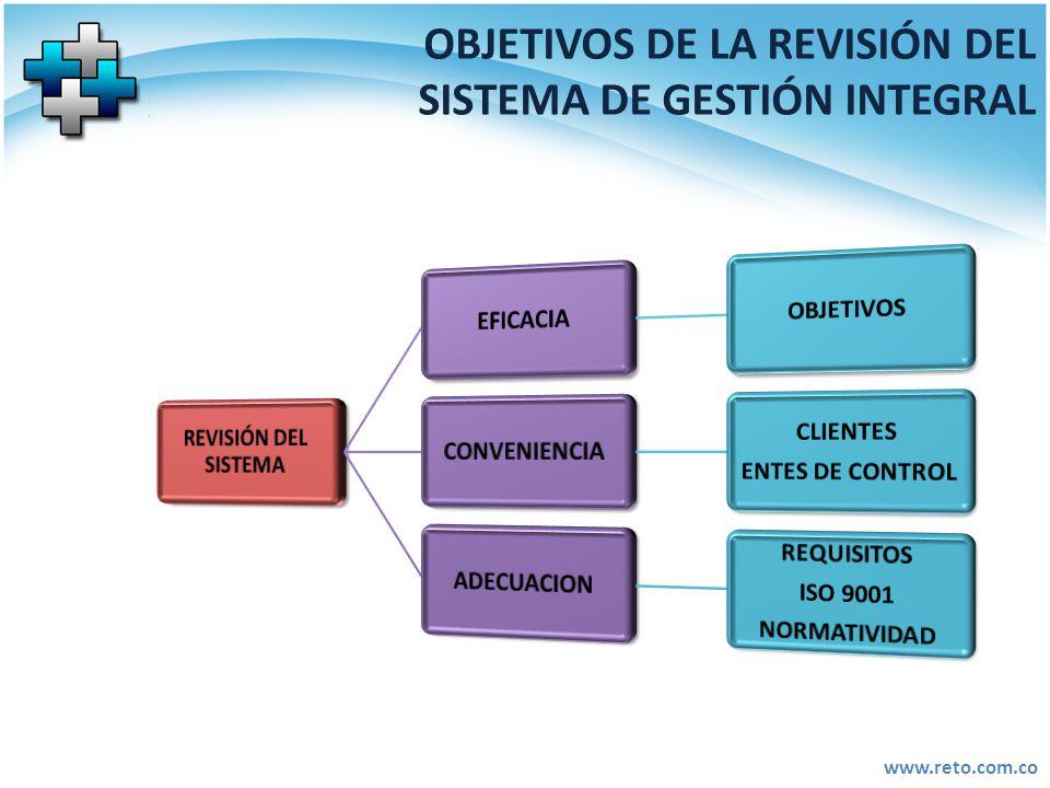 OBJETIVOS DE LA REVISIÓN DEL SISTEMA DE GESTIÓN INTEGRAL