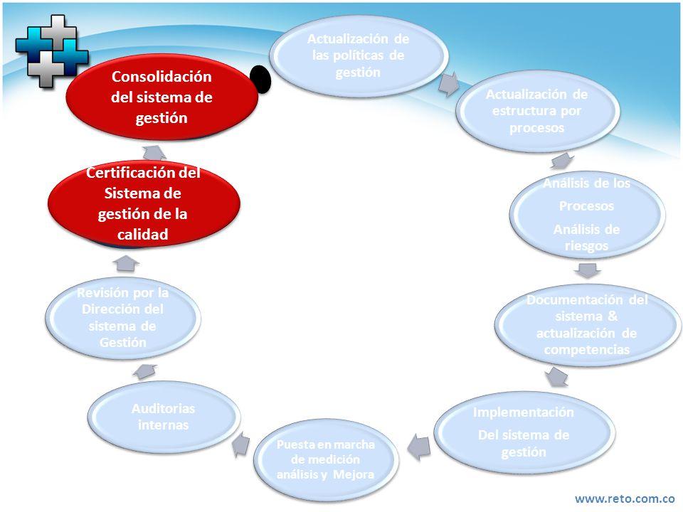Certificación del Sistema de gestión de la calidad