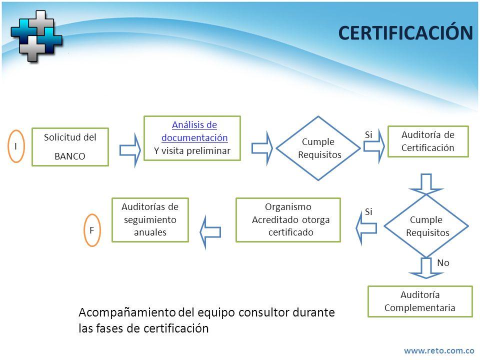 CERTIFICACIÓN Análisis de documentación. Y visita preliminar. Cumple. Requisitos. Solicitud del.