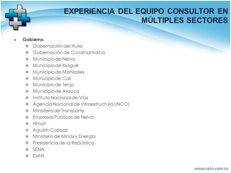 EXPERIENCIA DEL EQUIPO CONSULTOR EN MÚLTIPLES SECTORES