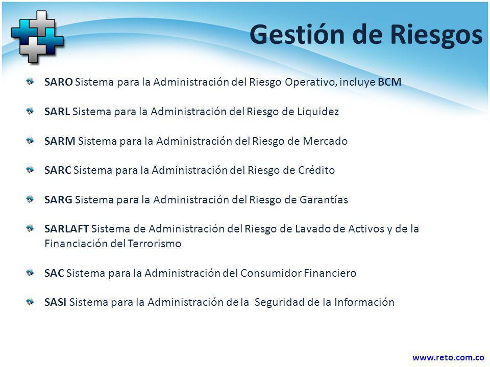 Gestión de Riesgos SARO Sistema para la Administración del Riesgo Operativo, incluye BCM. SARL Sistema para la Administración del Riesgo de Liquidez.