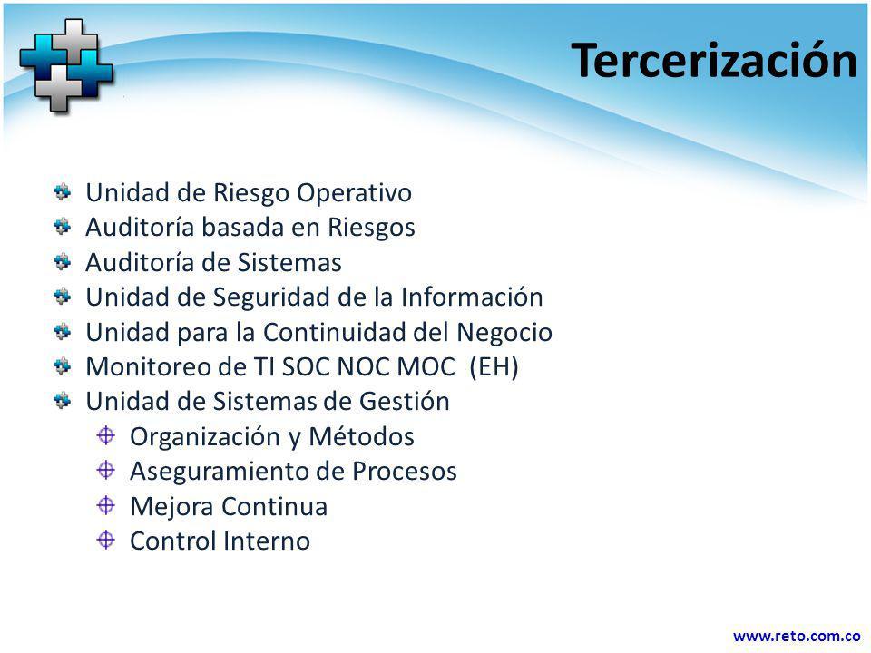 Tercerización Unidad de Riesgo Operativo Auditoría basada en Riesgos