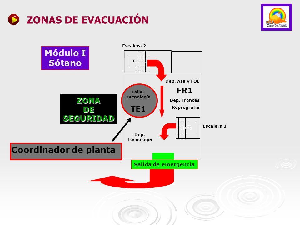 ZONAS DE EVACUACIÓN Módulo I Sótano Coordinador de planta FR1 ZONA TE1