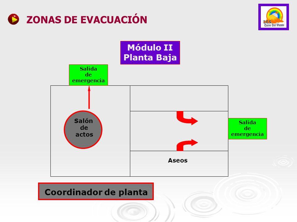 ZONAS DE EVACUACIÓN Módulo II Planta Baja Coordinador de planta Salón