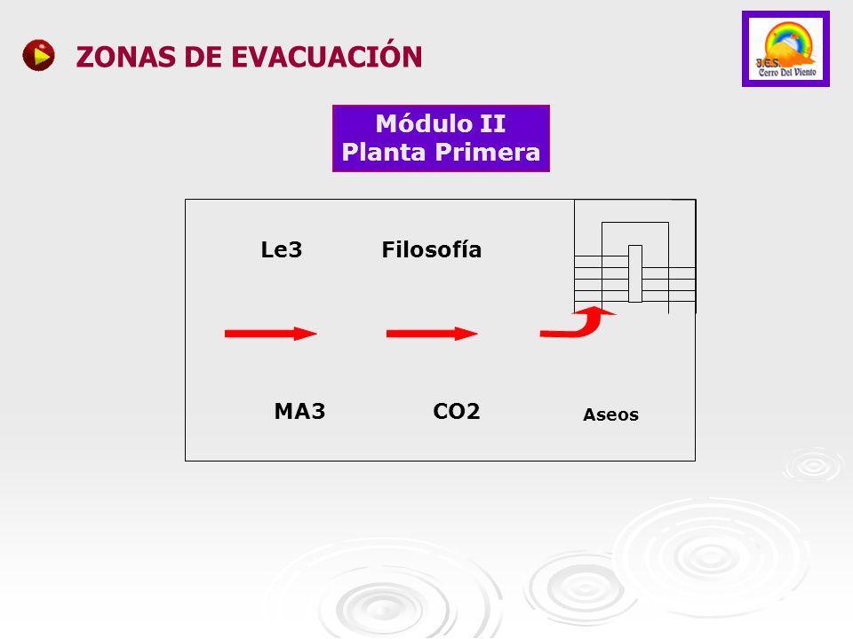 ZONAS DE EVACUACIÓN Módulo II Planta Primera Le3 Filosofía MA3 CO2