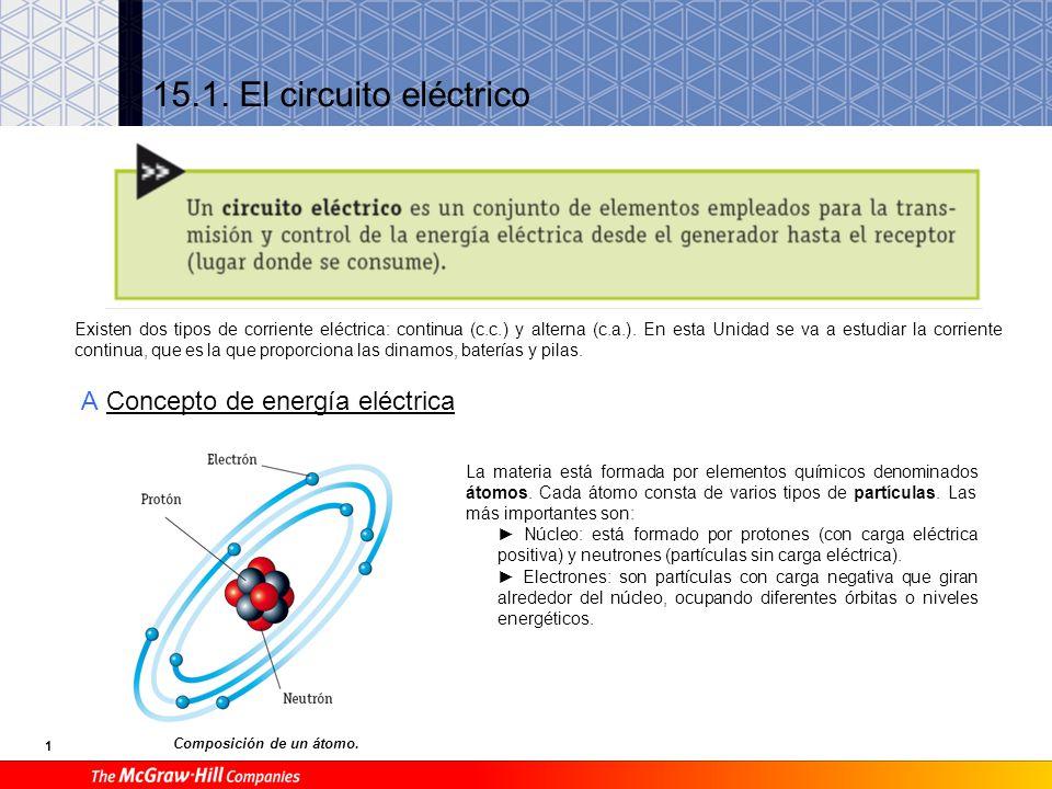 En estado natural, todos los átomos son neutros; es decir, el número de protones es igual al número de electrones. Si por cualquier causa un átomo pierde un electrón, quedará cargado positivamente, denominándose ion positivo o catión. Si lo gana, el átomo quedará cargado negativamente, llamándose ion negativo o anión. Este proceso de pérdida y adquisición de electrones se está realizando constantemente en la naturaleza y no supone modificación alguna en la constitución del átomo.