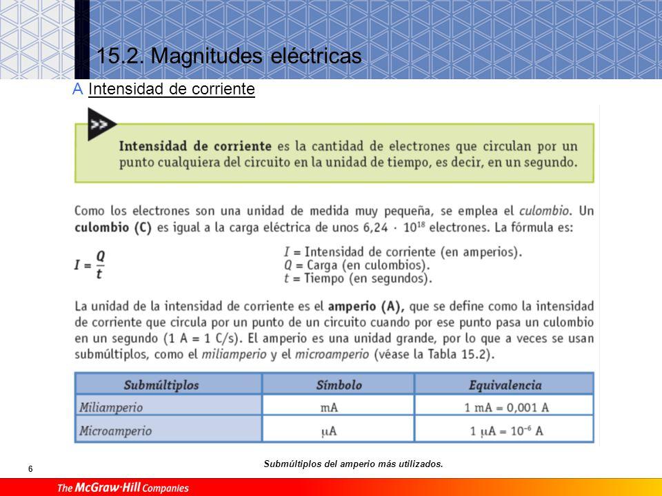 La intensidad de corriente se mide con un aparato denominado amperímetro. El amperímetro siempre se coloca en serie en el circuito, de manera que toda la corriente pase por él. Su símbolo se muestra en la Figura.